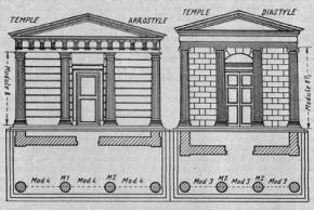 Ю. К. Милонов. Технические основы архитектурных форм Древней Греции. 1936