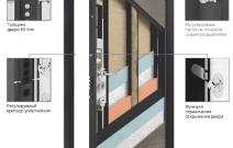 Максимально технологичные двери. Эргономика и безопасность жилища